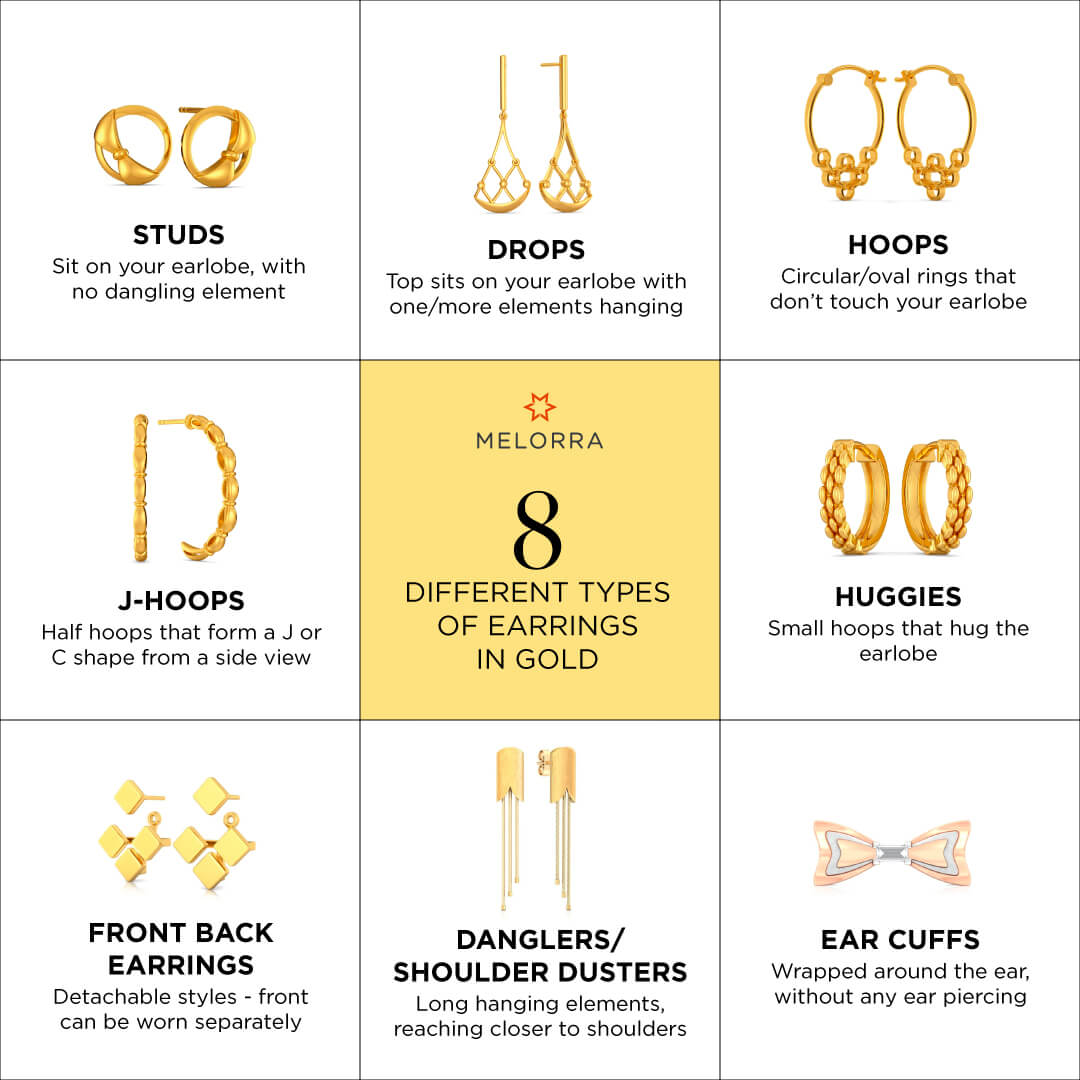 8 types of earrings in gold - Melorra Infographic