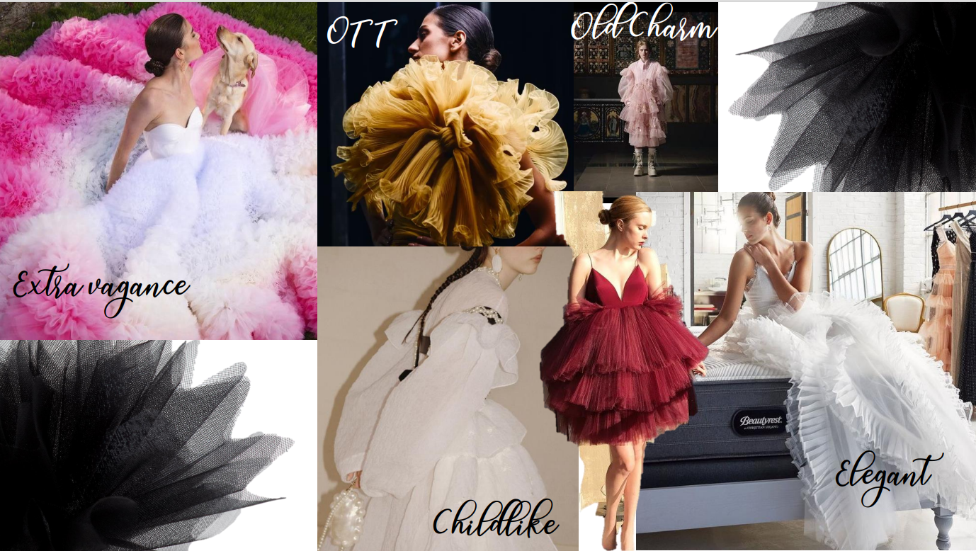 The Frill Fiesta Collection - Moodboard